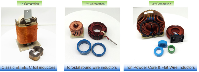 Flat Wire Toroidal Inductor